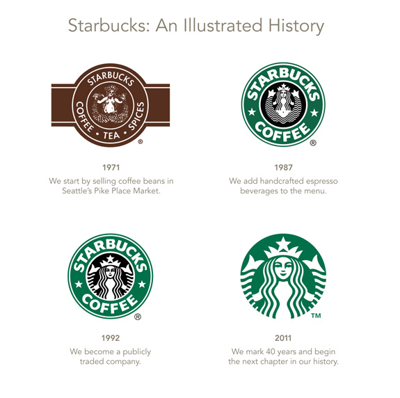 Starbucks Logo - An illustrated history
