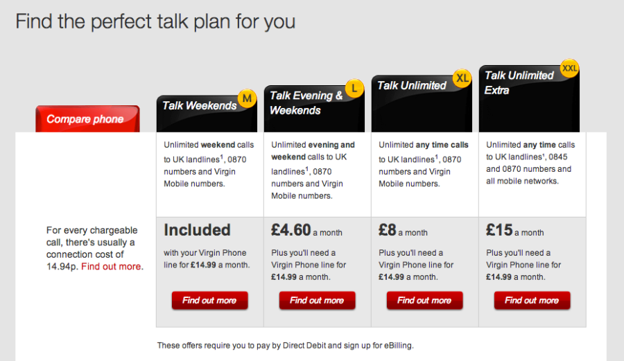 Unlimited? Not at Virgin Media